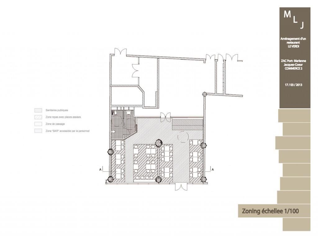 Projet Restaurant6